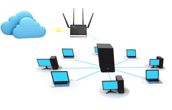 Mô hình mạng LAN điển hình